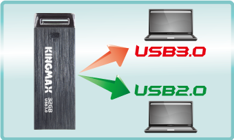KINGMAX UI-06 compatible with USB2.0 and 3.0